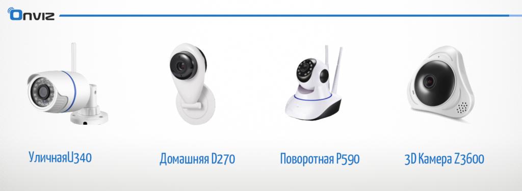 Виды цифровых ip видеонаблюдения